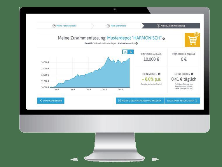 Fondsstore.com - Fondsshop